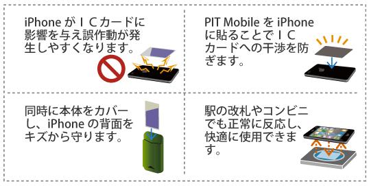 ICカード収納型iPhoneケース 対応 flux PIT Mobile iPhone の干渉を抑えて ICカードのエラーを防ぐ