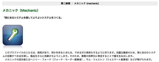 ウェルスダイナミクス WD   一般社団法人 日本適性力学協会公式サイト 考案者ロジャー ハミルトン 1
