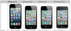 IPhone 5とiPhone 4S 4 3GSのスペック比較表