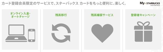 スターバックス カードを登録するとご利用いただける新サービス | スターバックス コーヒー ジャパン