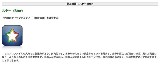 ウェルスダイナミクス WD   一般社団法人 日本適性力学協会公式サイト 考案者ロジャー ハミルトン