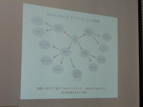 【レポート】2010年7月17日「Lifehacking.jp GTD セミナー: iPhone とモレスキンで GTD システム作り」に参加してきました(後編) #gtdhacks