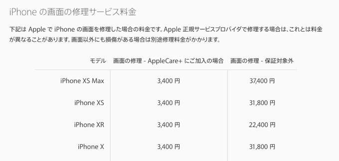 iPhoneの修理価格